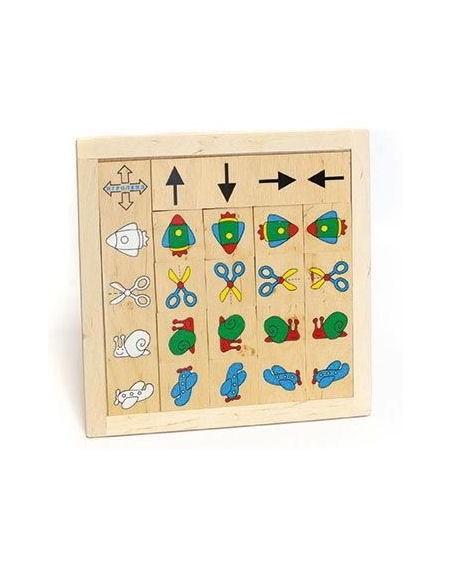 Domino topografico destra_sinistra