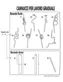 Cannuccia rigida n 8-riabilitazione logopedica