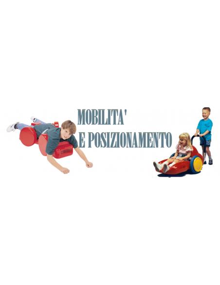 Mobilità e posizionamento