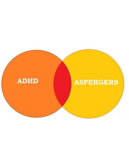 S. di Aspergers